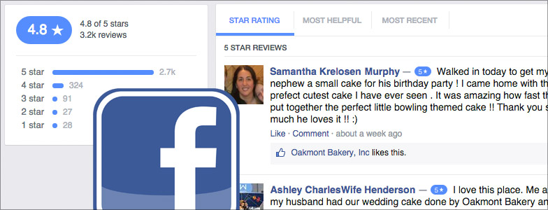 Facebook Reviews Gain Ground On Yelp And Google Connectivity